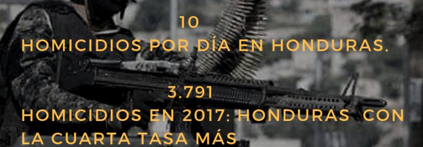 Consejo Noruego: Honduras no es un país en guerra, pero la violencia es comparable a una zona de guerra